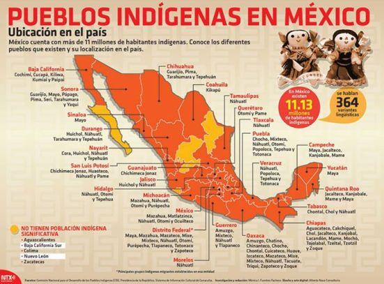 pueblos indigenasMexico